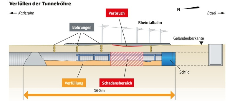 Infografik, Rheintalbahn, Deutsche Bahn, © Deutsche Bahn AG / PRpetuum