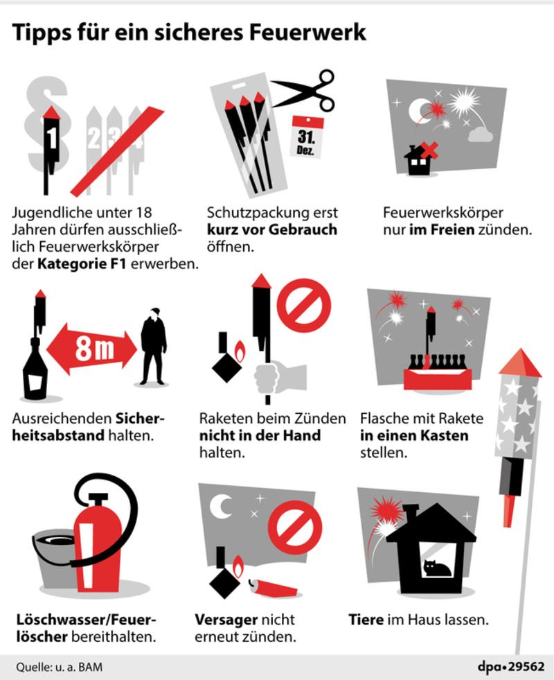 Silvester, Grafik, Sicherheit, © F Bökelmann / S. Tanke - dpa