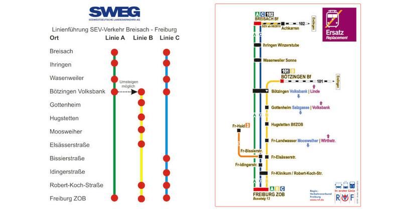 SEV, Schienenersatzverkehr, Fahrplan, Kaiserstuhlbahn, © SWEG