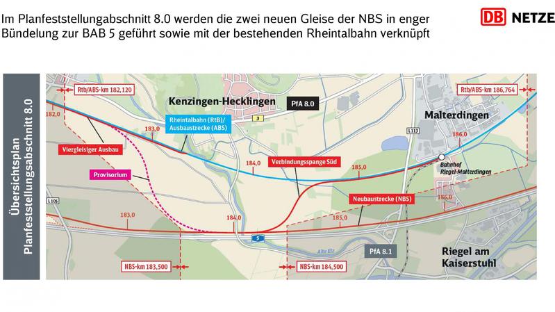 © DB Netz AG