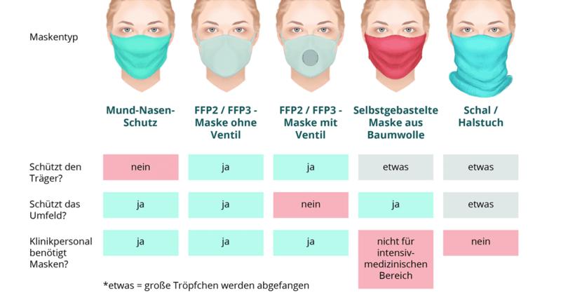 © Vergleich.org